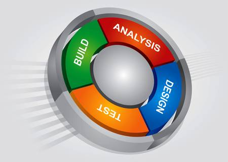 planlama: Project management chart with circle, and abstract background