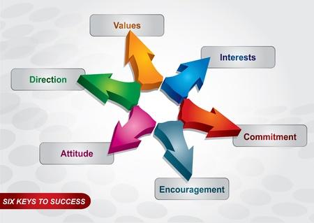 Sechs Schlüssel zum Erfolg - abstrakte Darstellung Illustration