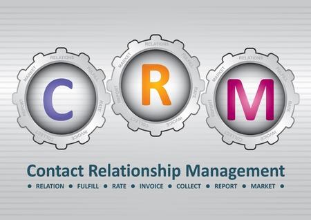 Kontakt Relationship Management Software Strukturdiagramm
