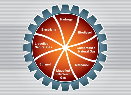 biodiesel: Alternative Fuel Types - illustration with text and background