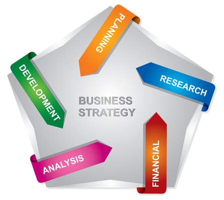implementation: A successful business steps - abstract illustration