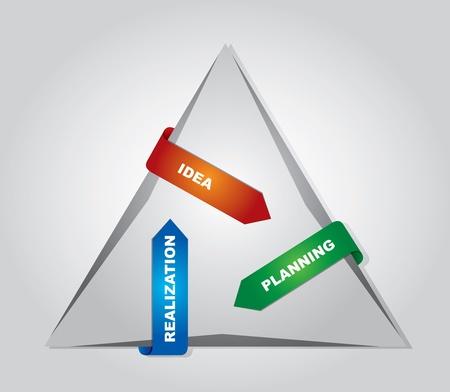 risico analyse: Een succesvolle bedrijfsstrategie - abstracte illustratie met pijlen