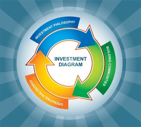 Résumé illustration avec nuancier de diagramme d'investissement