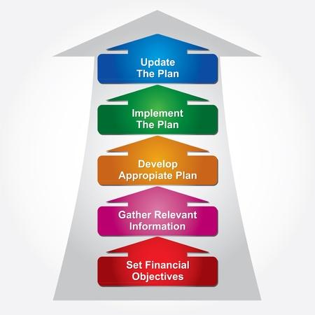 piano di progetto: Piallatura quadro finanziario, concetto busines Vettoriali