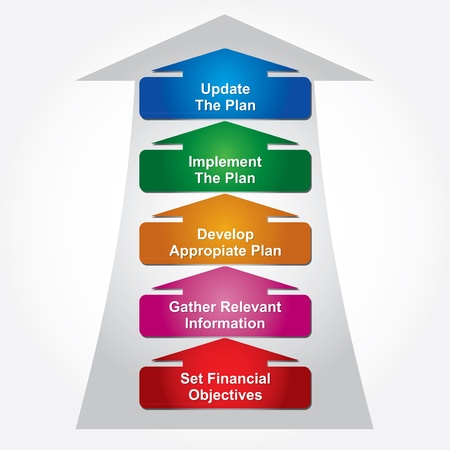 Financial planing illustration, busines concept