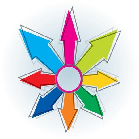 색 화살표와 확장, 추상 그림