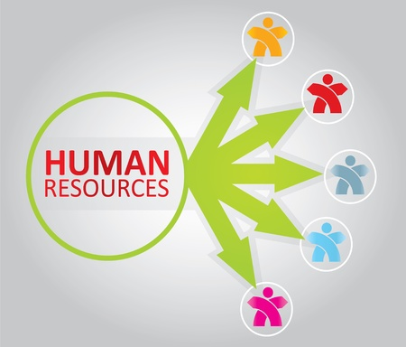 Human resource concept - abstract illustration with sign