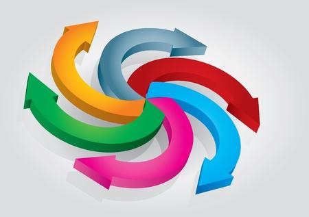 flecha direccion: C�rculo de flechas para el concepto de proces abstracta sobre fondo blanco