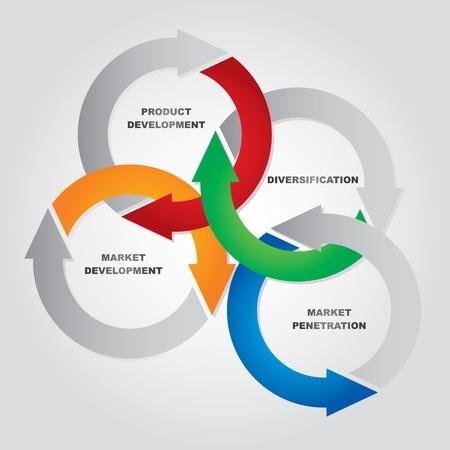마케팅 관리 매트릭스 - 추상적 인 배경 컬러 차트