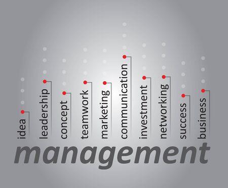 planning diagram: Concetto di gestione con il tag cloud su sfondo