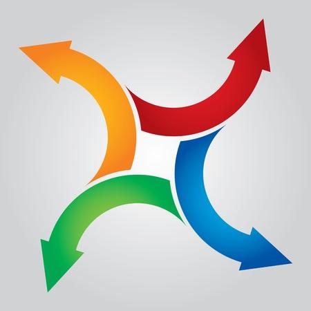 diagrama procesos: Flechas de color que apuntan en diferentes direcciones