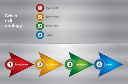 Crisis exitstrategie - abstracte illustratie met tekst en grafisch element