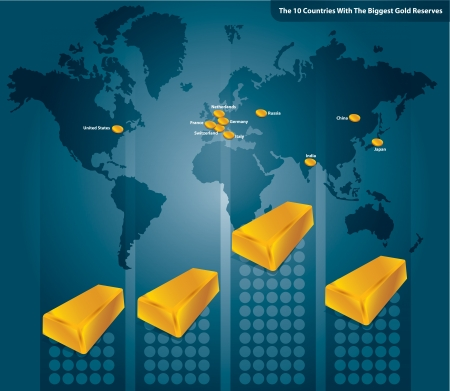 reserves: The 10 Countries With The Biggest Gold Reserves