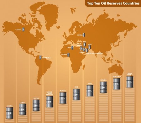 reserves: Top ten oil reserves countries - business presentation