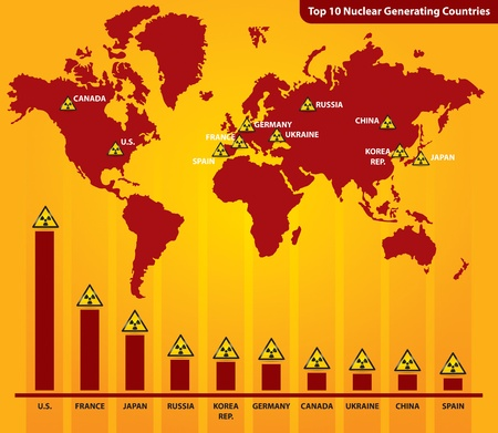 uranium: Top 10 Nuclear Generating Countries