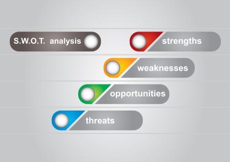 SWOT diagramme d'analyse avec un fond abstrait Illustration