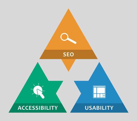 multitask: the secret to a successful website, seo concept