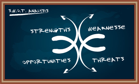 SWOT analysis diagram on chalkboard, abstract illustration Vector