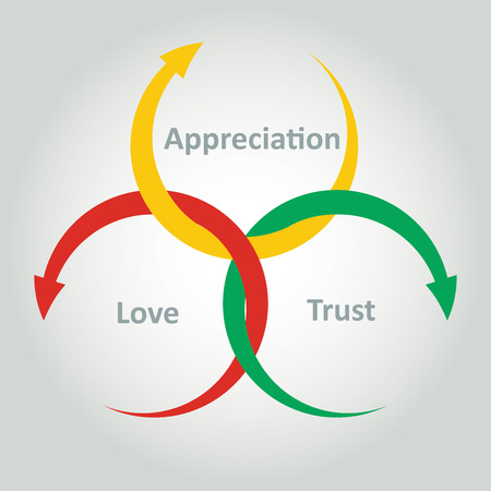 acknowledgment: Good Human-Relations are Key to Success and Happiness, abstract illustration