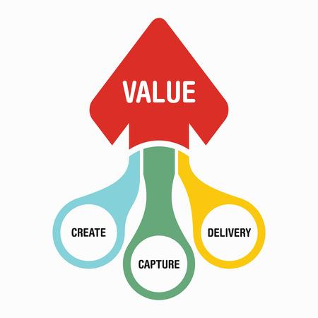 the value: El concepto de creación de valor, ilustración abstracta con el texto