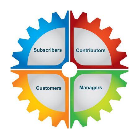 Some keys of Contact Relationship Management software Illustration