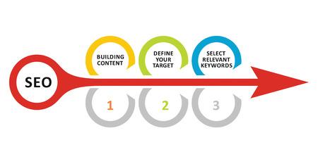 SEO-Strategie, abstrakte Kommunikationskonzept für Ihre Online-Marketing Illustration