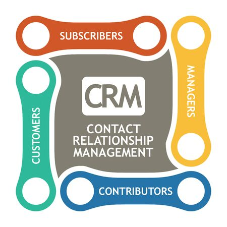 relationship management: Some keys of Contact Relationship Management software, diagram