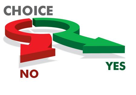dilemma: Good choice bad choice sign, abstract vextor illustration