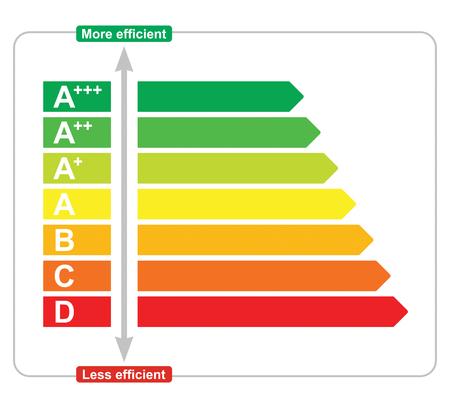 consumption: Energy consumption category scheme. Vector illustration for your design.