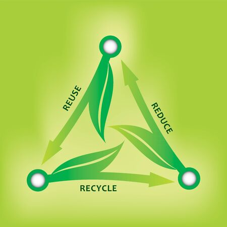 reduce: Reuse, Reduce, Recycle – Ecological strategy. Abstract template for your green presentation.