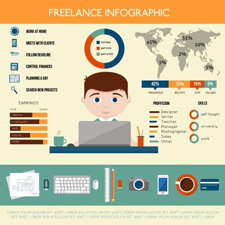 estadistica: Infografía Freelance. Estadística de Inicio de negocios. Ilustración vectorial de estilo Flat.
