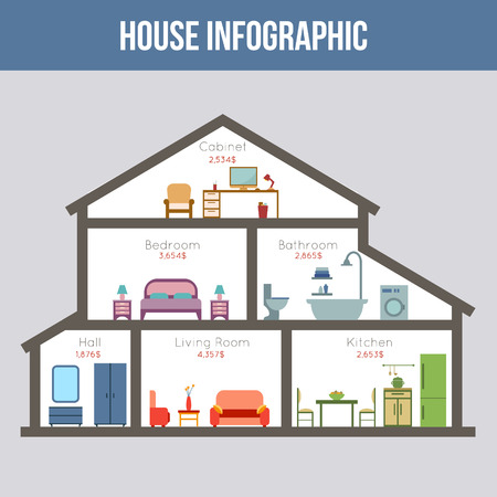 modern house: House infographic. Rooms with furniture with statistic. Flat style vector illustration.