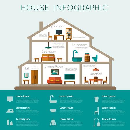 House infographic. Kamers met meubels met statistiek. Vlakke stijl vector illustratie. Stockfoto - 42448473