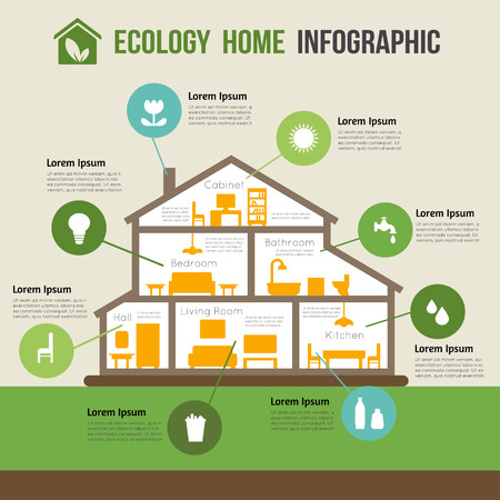 infographic: Eco-friendly home infographic. Ecology green house. House in cut. Detailed modern house interior. Rooms with furniture.  Flat style vector illustration.