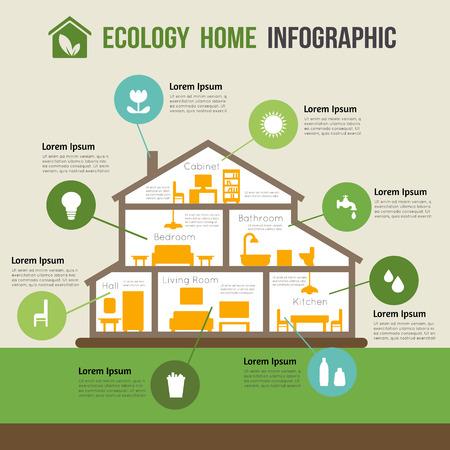 Umweltfreundliche Hause Infografik. Ökologie grünen Haus. Haus in Schnitt. Detaillierte modernen Haus Interieur. Zimmer mit Möbeln. Wohnung Stil Vektor-Illustration.