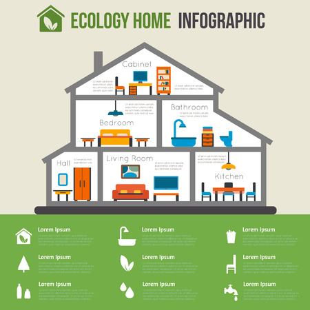 house: Eco-friendly home infographic. Ecology green house. House in cut. Detailed modern house interior. Rooms with furniture.  Flat style vector illustration.