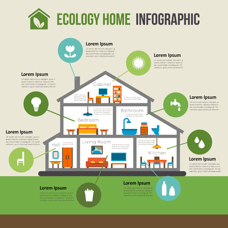 cutaway: Eco-friendly home infographic. Ecology green house. House in cut. Detailed modern house interior. Rooms with furniture.  Flat style vector illustration.