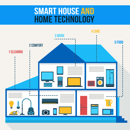 Casa inteligente. Tecnología de Inicio. Gadgets para la vida inteligente. Ilustración vectorial de estilo Flat. Ilustración de vector