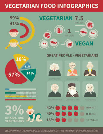 confucius: vegetarian food infographics 05