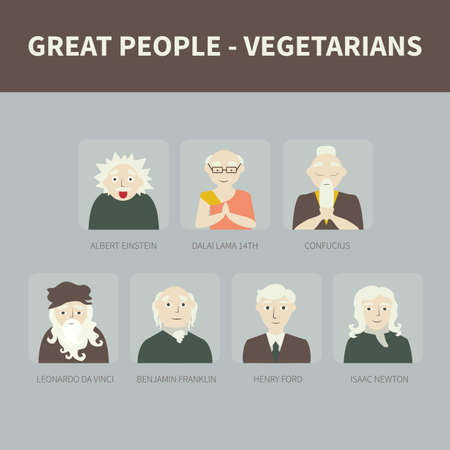 Vegetarians. Icons. Famous people. Vector