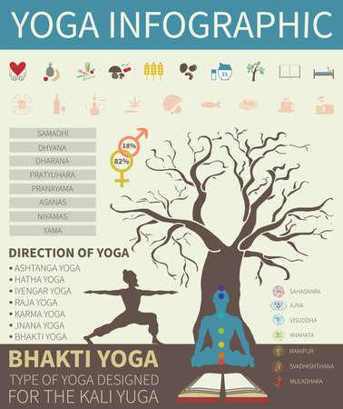 dhyana: yoga infografica-04 Vettoriali