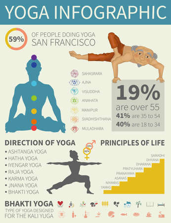 samadhi: yoga infographic-05 Illustration