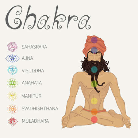 centers: Yoga. Energy centers of the human (The Hindu). Chakra