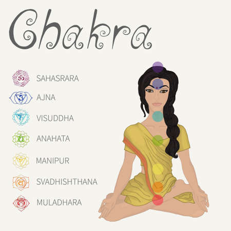 centers: Yoga. Energy centers of the human (woman). Chakra Illustration