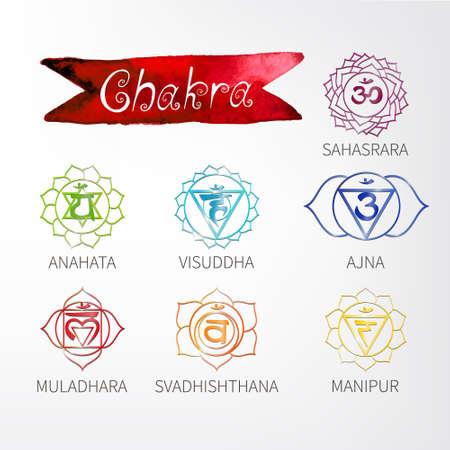 anahata: Chakra. Centri energetici del umana. Icone. Scrittura a mano. Documento invecchiato. Texture. (Acquerello)