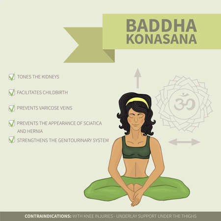 hatha: Yoga infographics. Baddha Konasana (Hatha yoga)
