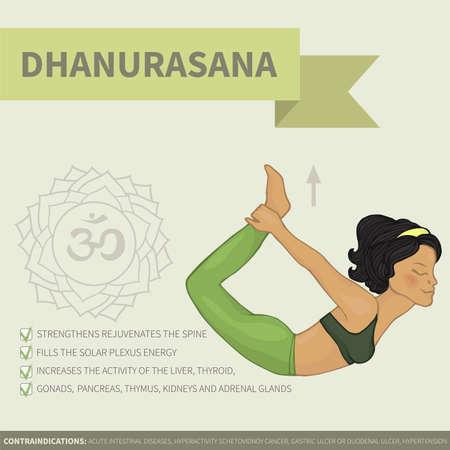 dhanurasana: Yoga infographics. Dhanurasana (Hatha yoga) Illustration