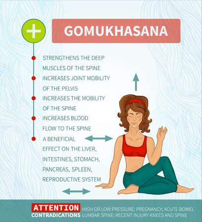 Yoga therapy. Yoga infographics. Ardha Matsiendrasana Illustration