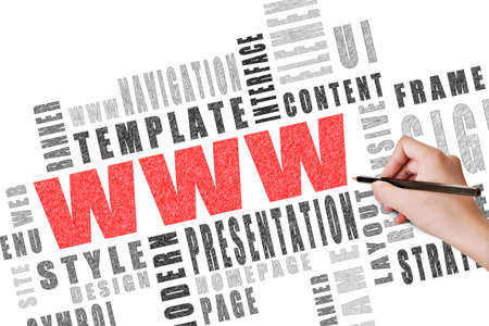 website words: Website concept words written by a pencil.