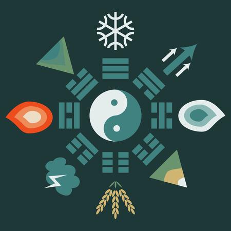 li: Bagua scheme with trigrams and symbols